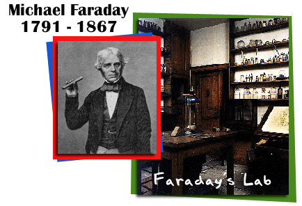 Michael Faraday: Papers